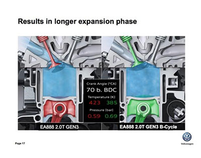 The Budack Cycle has a longer expansion phase than a traditional engine cycle.